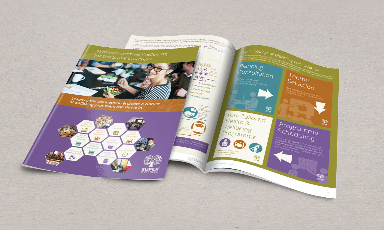 SuperWellness brochure