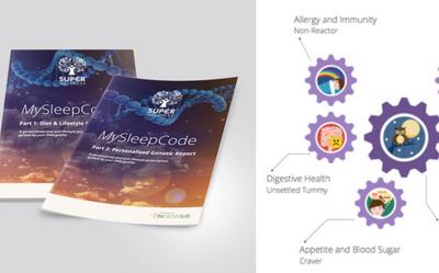 New Launch: MySleepCode
