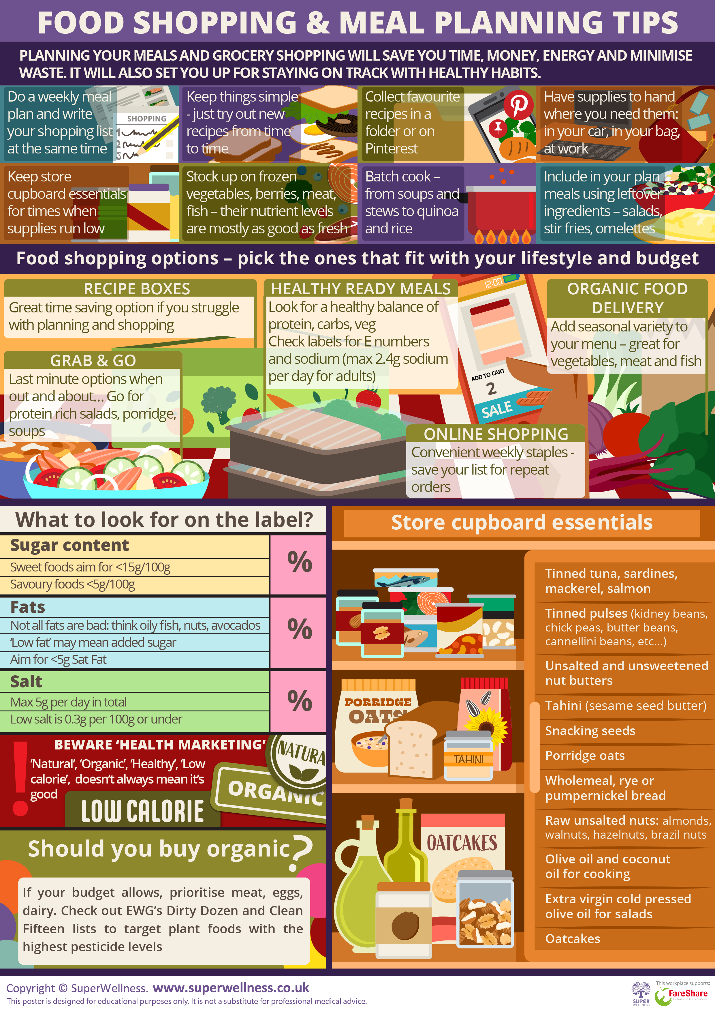 meal planning poster
